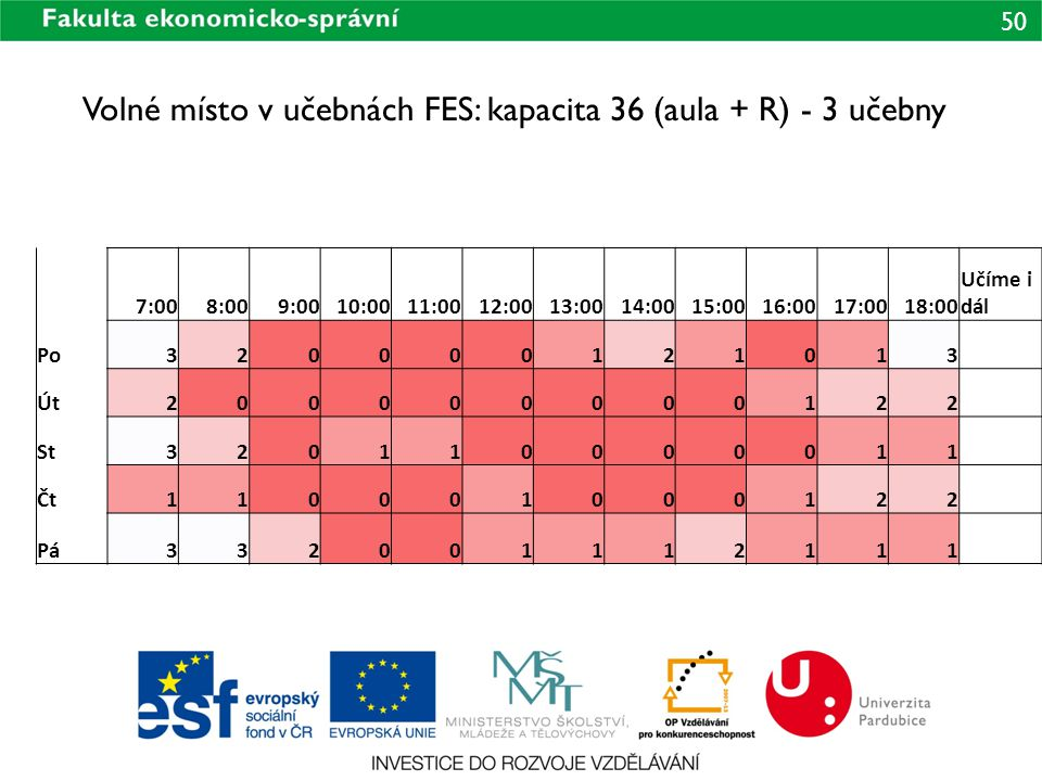 Volné místo v učebnách FES: kapacita 36 (aula + R) - 3 učebny