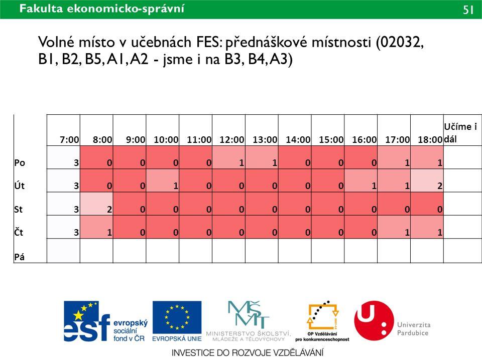 Volné místo v učebnách FES: přednáškové místnosti (02032, B1, B2, B5, A1, A2 - jsme i na B3, B4, A3)