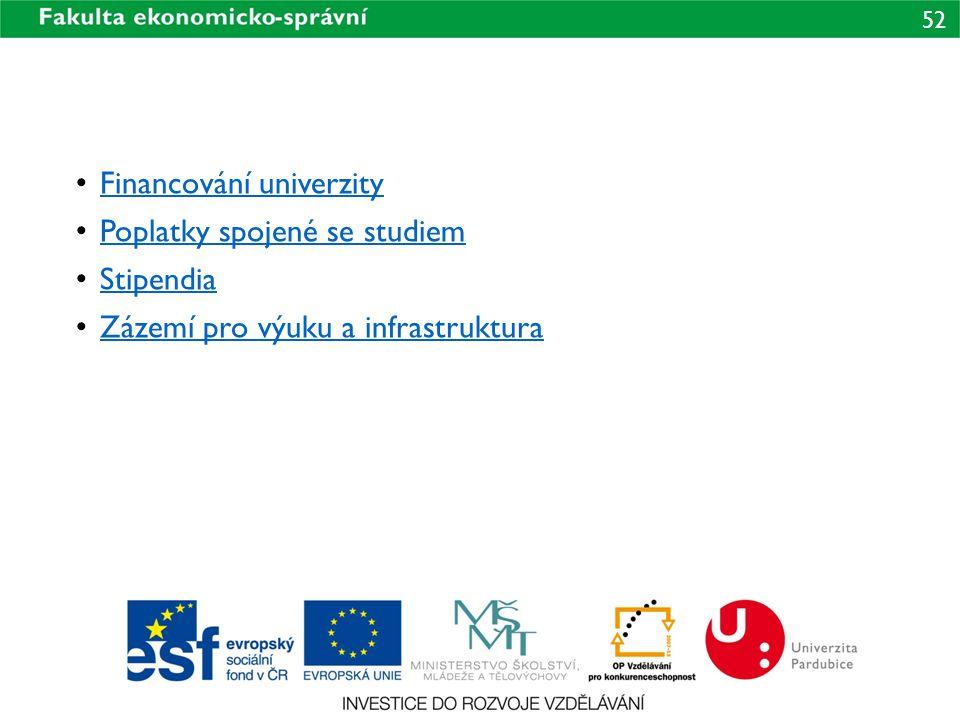 Financování univerzity