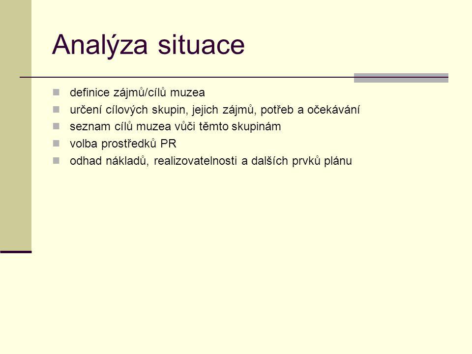 Analýza situace definice zájmů/cílů muzea