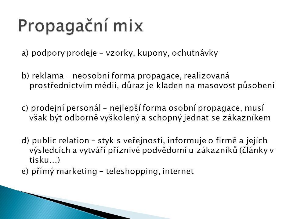 Propagační mix a) podpory prodeje – vzorky, kupony, ochutnávky