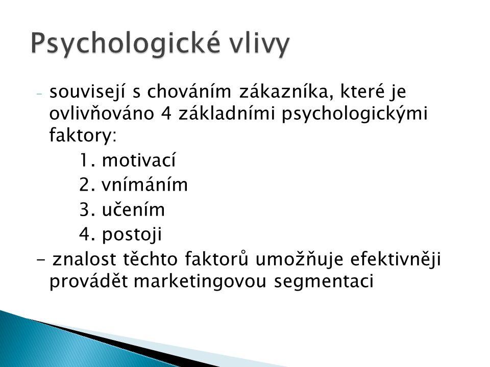 Psychologické vlivy souvisejí s chováním zákazníka, které je ovlivňováno 4 základními psychologickými faktory: