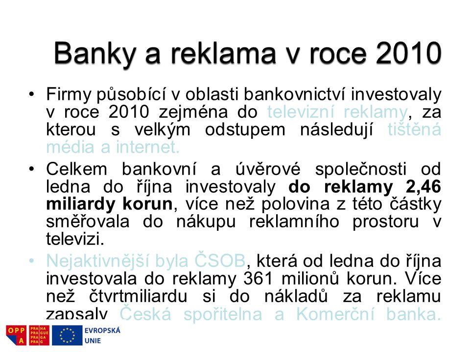 Banky a reklama v roce 2010