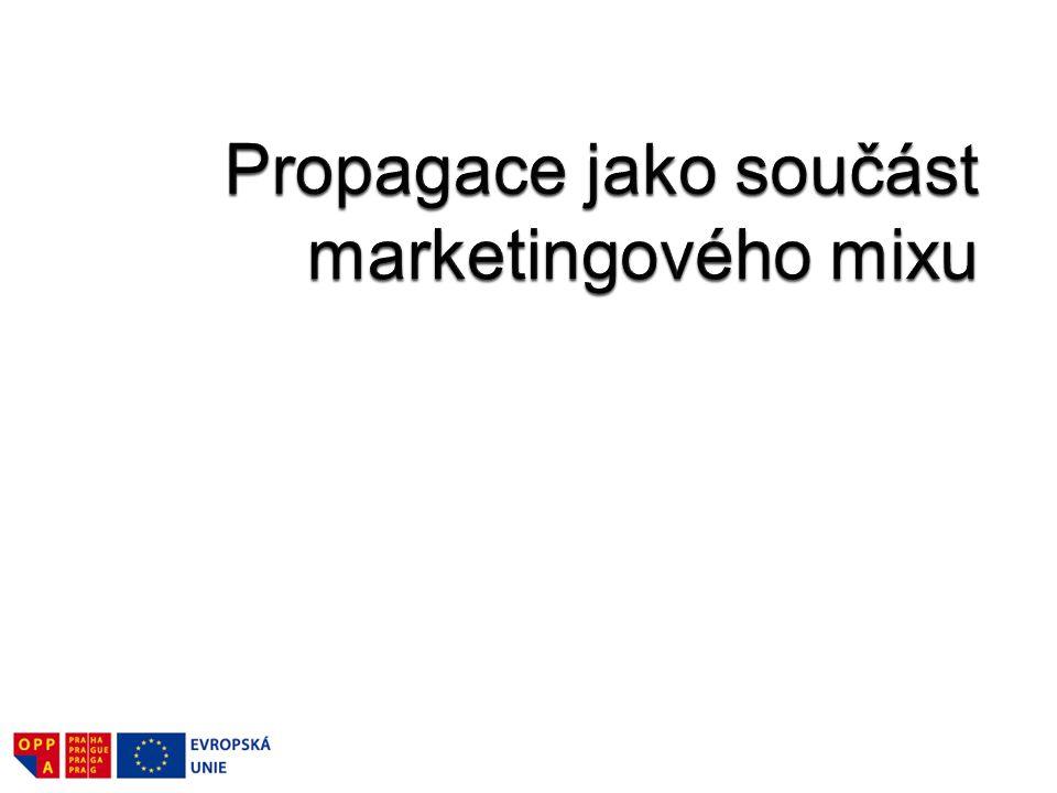 Propagace jako součást marketingového mixu