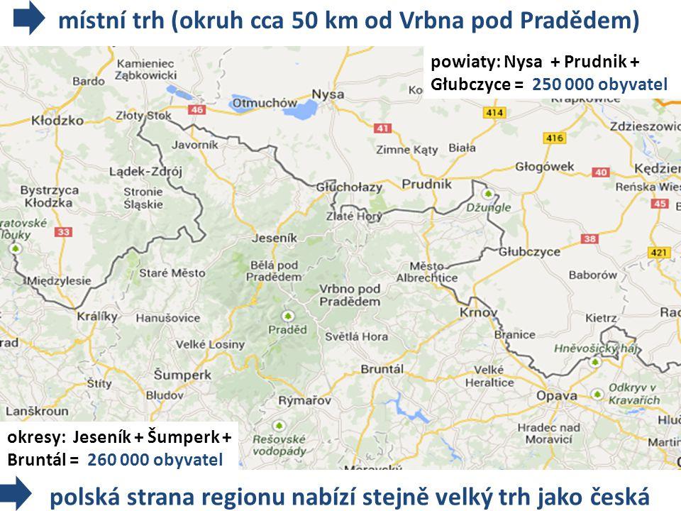 místní trh (okruh cca 50 km od Vrbna pod Pradědem)