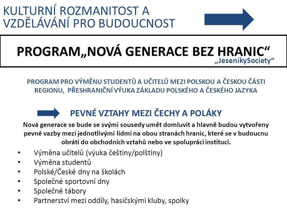 """PROGRAM""""NOVÁ GENERACE BEZ HRANIC"""