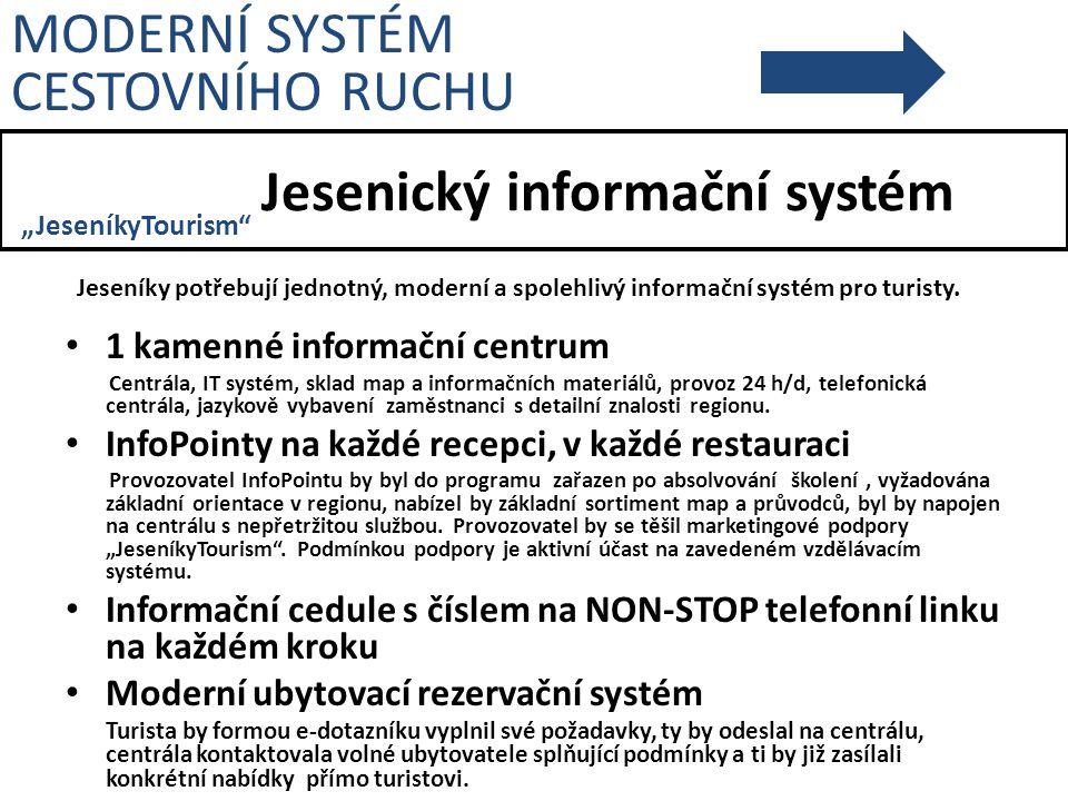 Jesenický informační systém