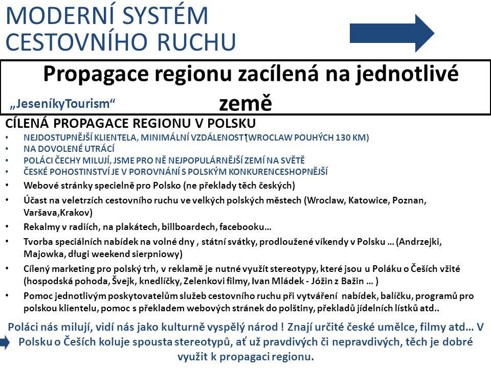 Propagace regionu zacílená na jednotlivé země