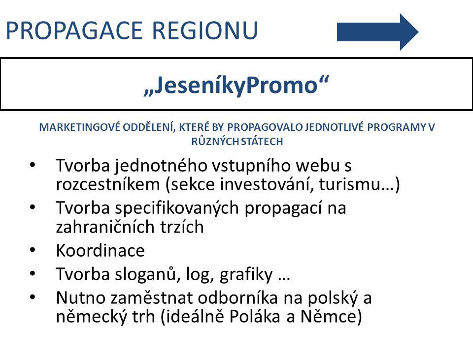 """PROPAGACE REGIONU """"JeseníkyPromo"""