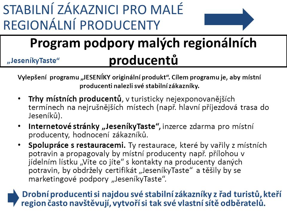 Program podpory malých regionálních producentů