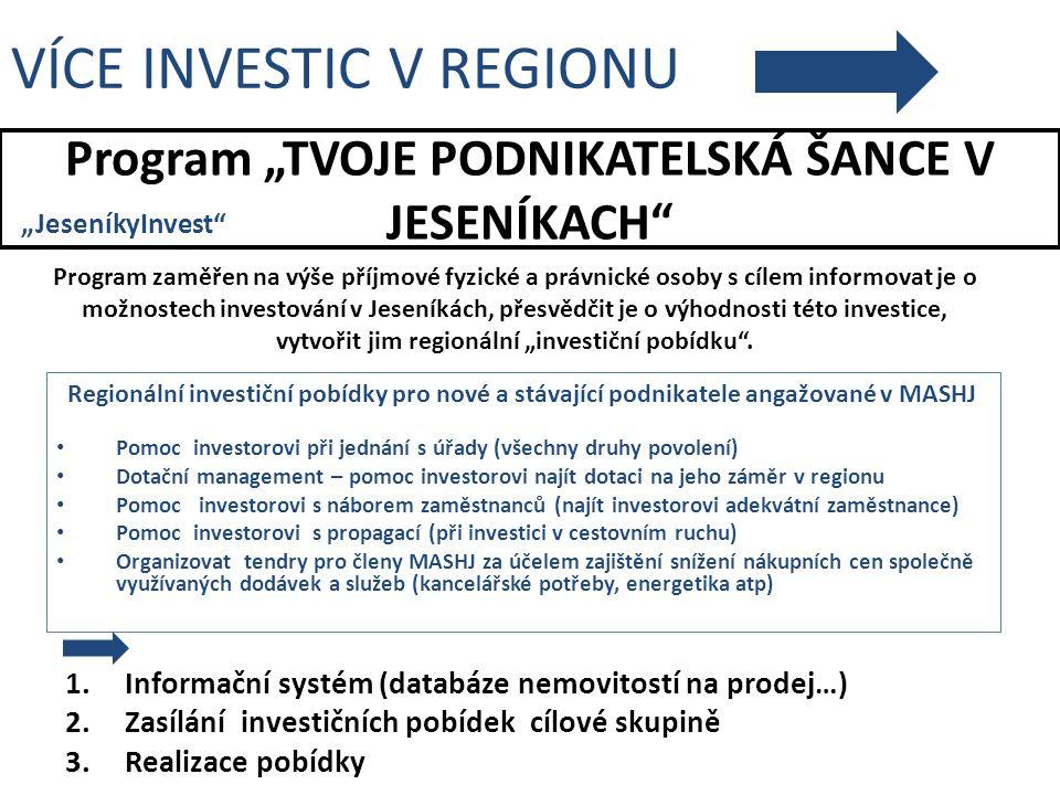 """Program """"TVOJE PODNIKATELSKÁ ŠANCE V JESENÍKACH"""