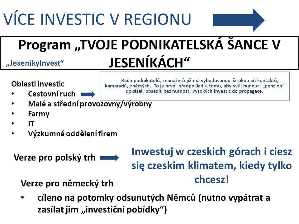 """Program """"TVOJE PODNIKATELSKÁ ŠANCE V JESENÍKÁCH"""