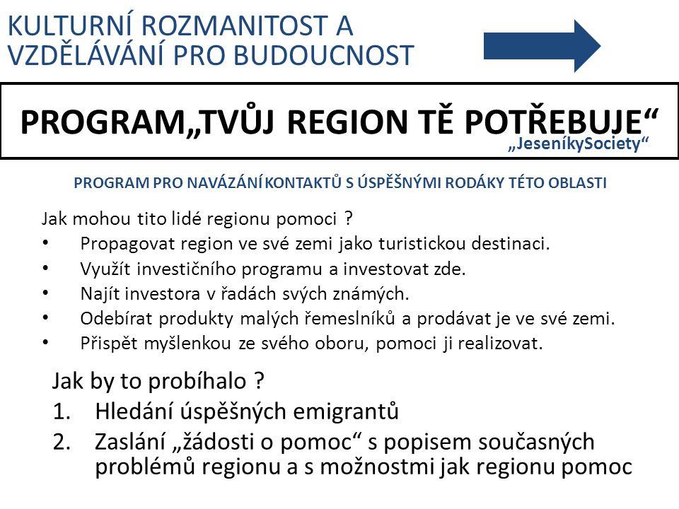 """PROGRAM""""TVŮJ REGION TĚ POTŘEBUJE"""