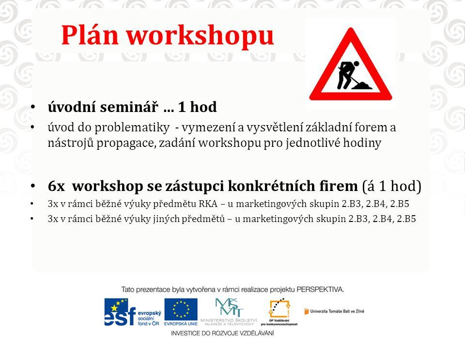 Plán workshopu úvodní seminář … 1 hod