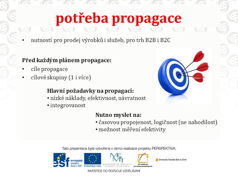 potřeba propagace nutností pro prodej výrobků i služeb, pro trh B2B i B2C. Před každým plánem propagace: