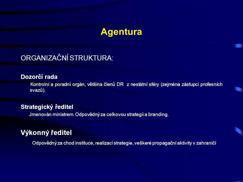 Agentura ORGANIZAČNÍ STRUKTURA: Výkonný ředitel