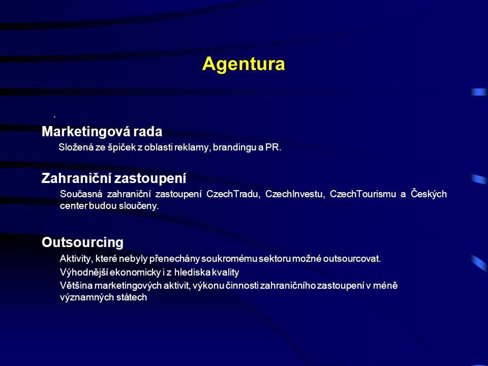 Agentura Marketingová rada Zahraniční zastoupení Outsourcing .