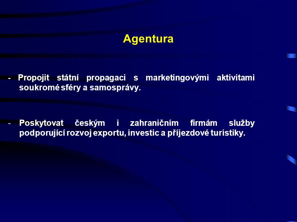 Agentura - Propojit státní propagaci s marketingovými aktivitami soukromé sféry a samosprávy.
