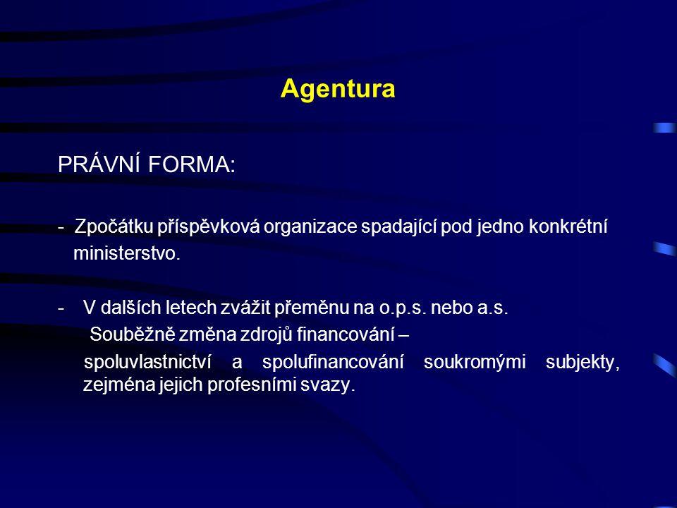 Agentura PRÁVNÍ FORMA: