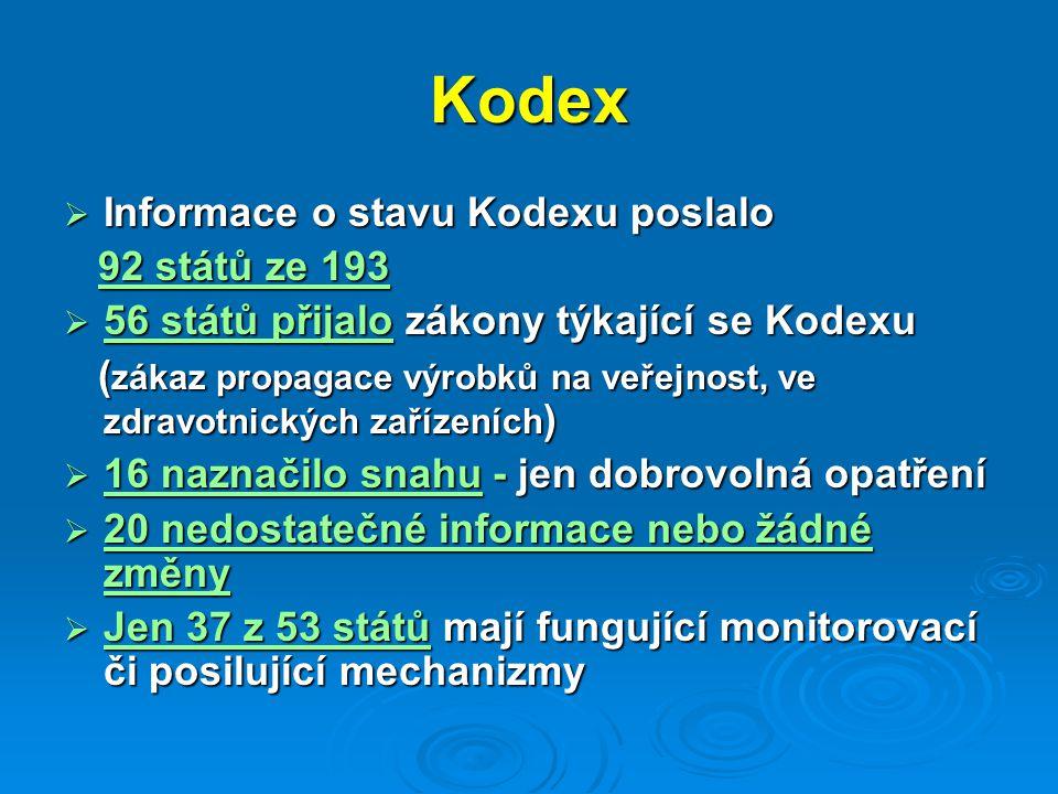 Kodex Informace o stavu Kodexu poslalo 92 států ze 193