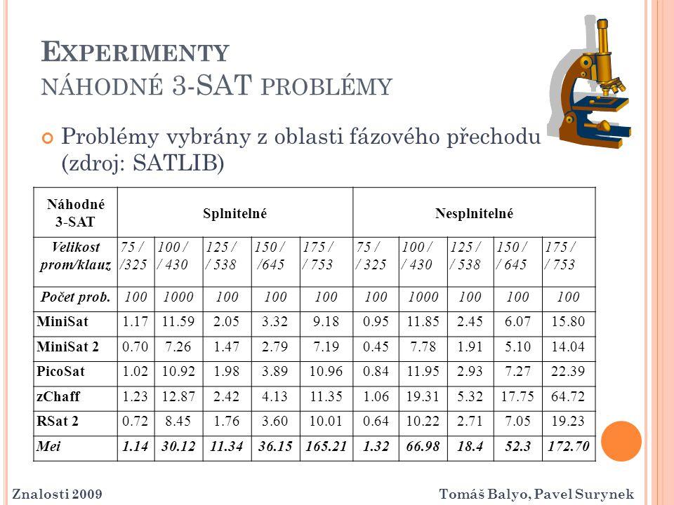 Experimenty náhodné 3-SAT problémy