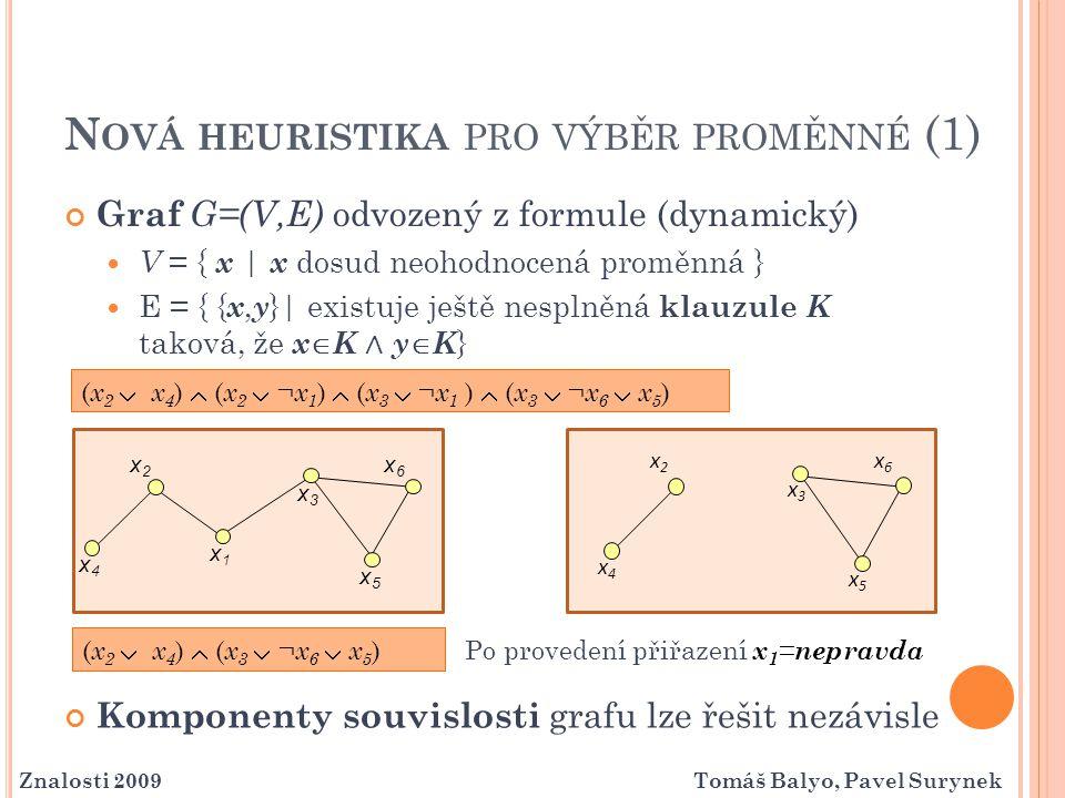 Nová heuristika pro výběr proměnné (1)