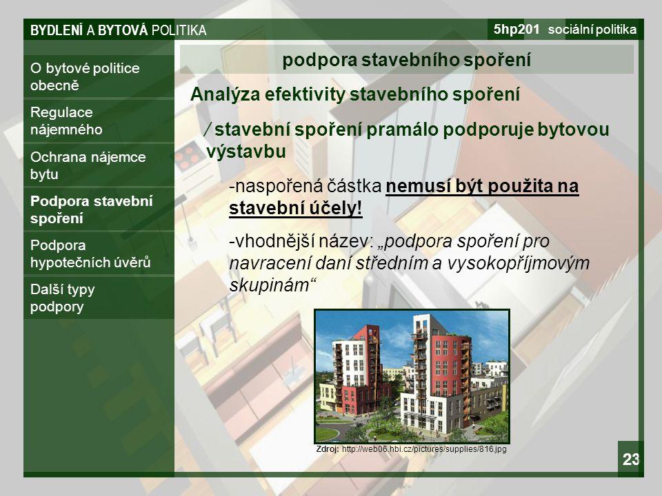 podpora stavebního spoření