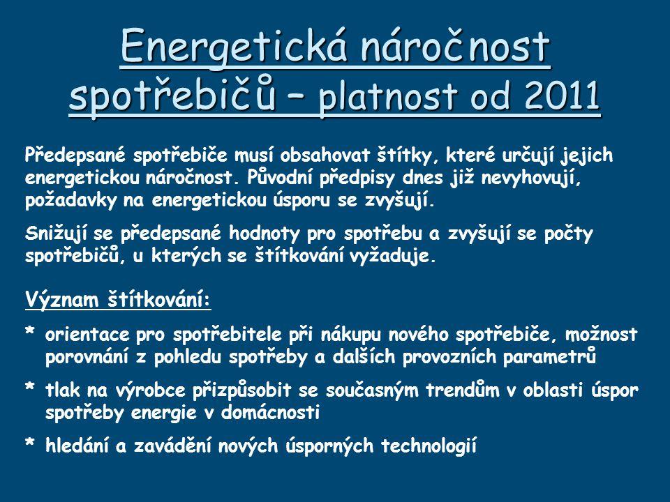Energetická náročnost spotřebičů – platnost od 2011