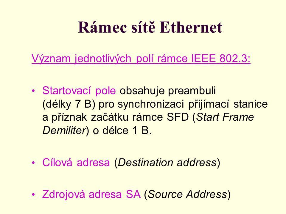 Rámec sítě Ethernet Význam jednotlivých polí rámce IEEE 802.3: