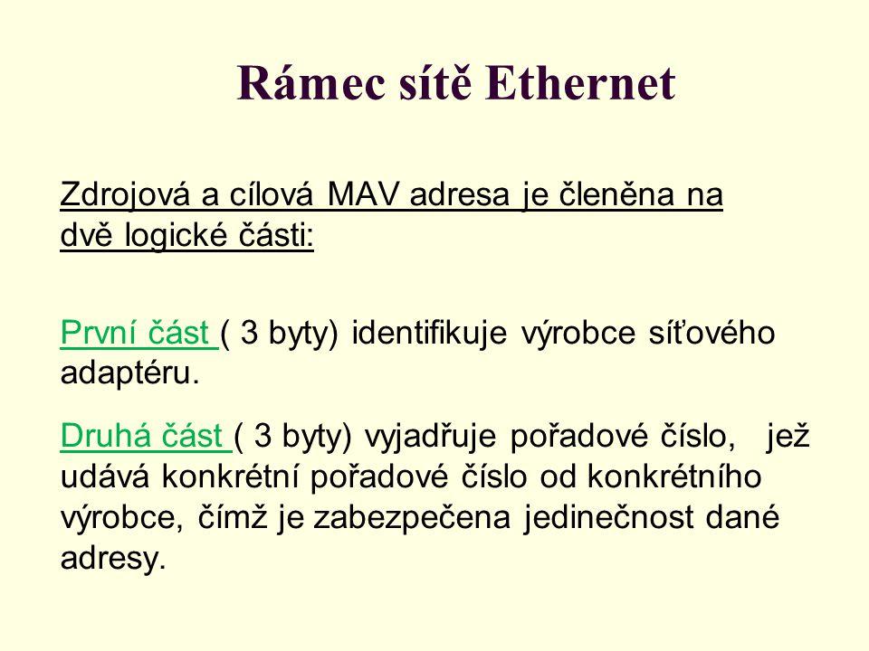 Rámec sítě Ethernet