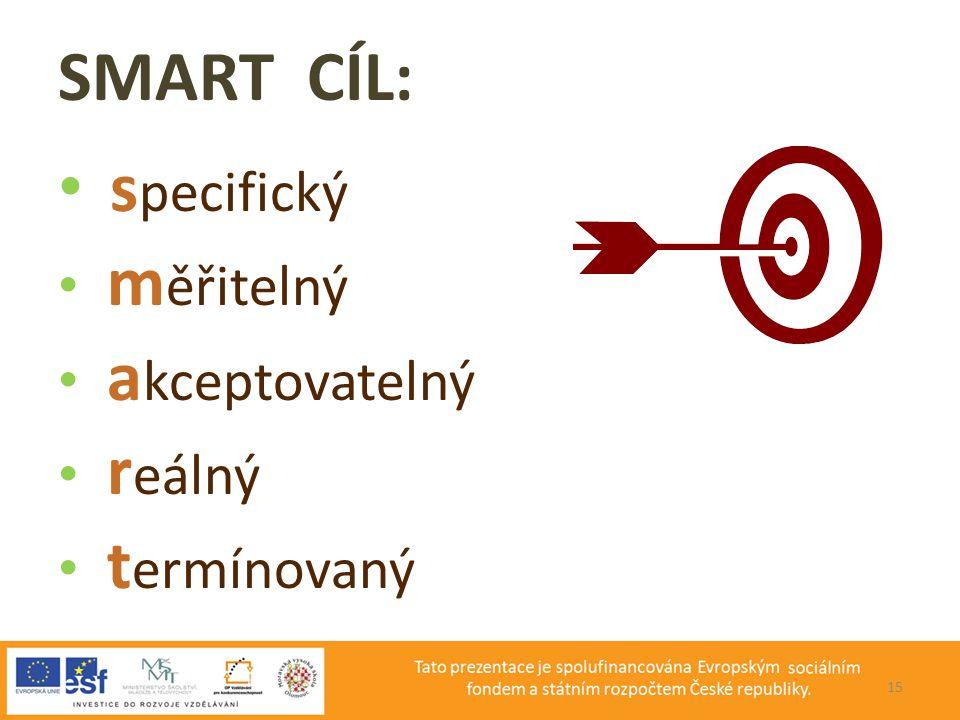 SMART CÍL: specifický měřitelný akceptovatelný reálný termínovaný