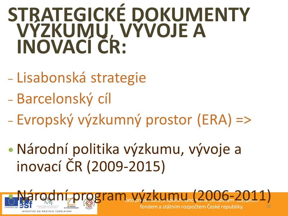 STRATEGICKÉ DOKUMENTY VÝZKUMU, VÝVOJE A INOVACÍ ČR: