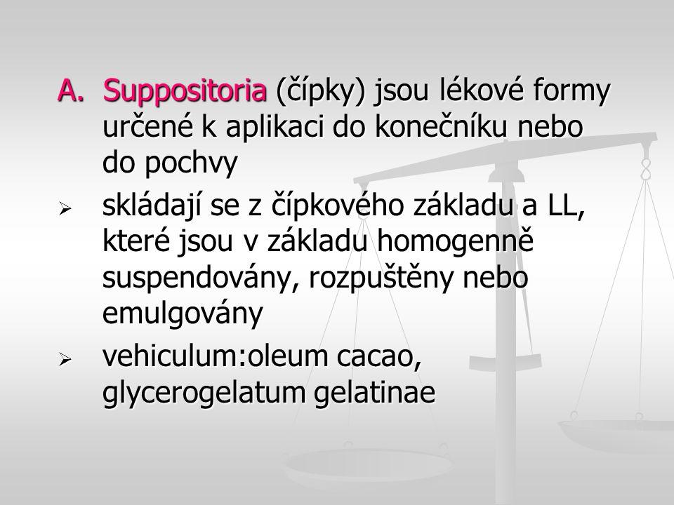 A. Suppositoria (čípky) jsou lékové formy určené k aplikaci do konečníku nebo do pochvy