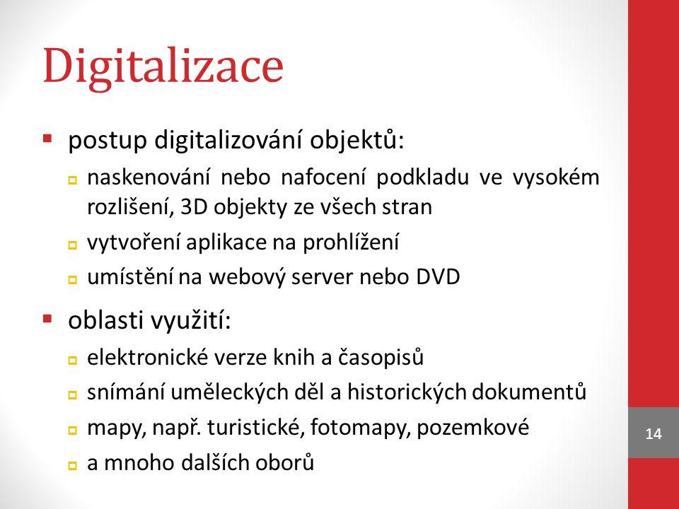 Digitalizace postup digitalizování objektů: oblasti využití: