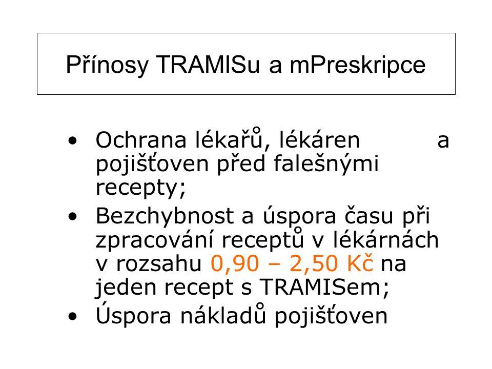 Přínosy TRAMISu a mPreskripce
