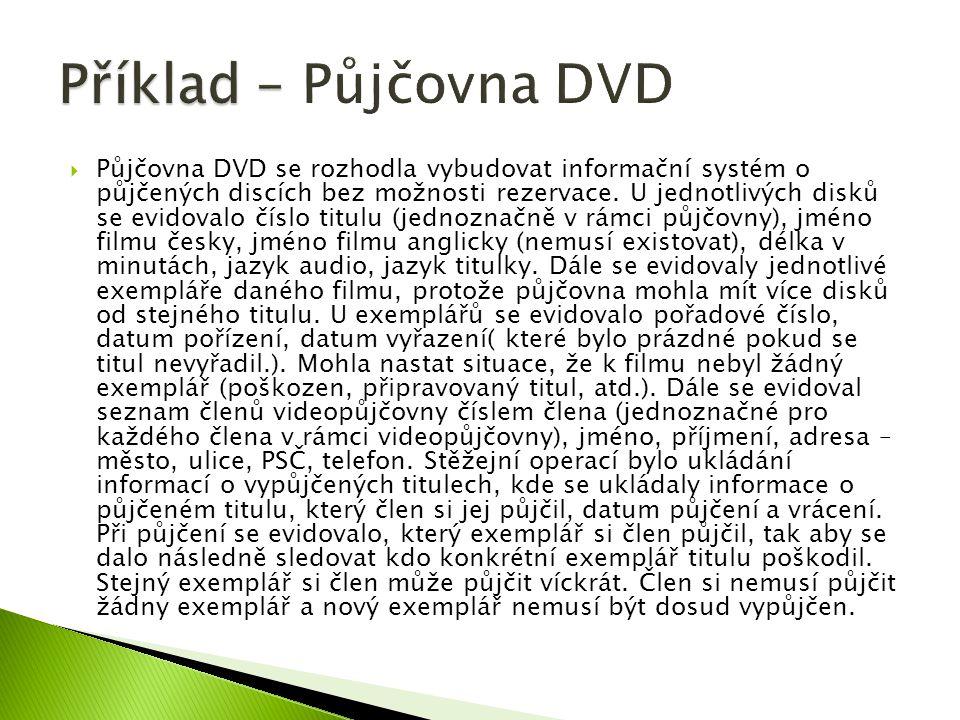 Příklad – Půjčovna DVD