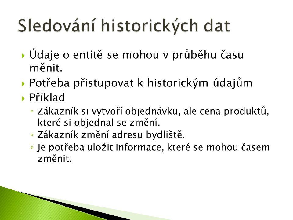 Sledování historických dat