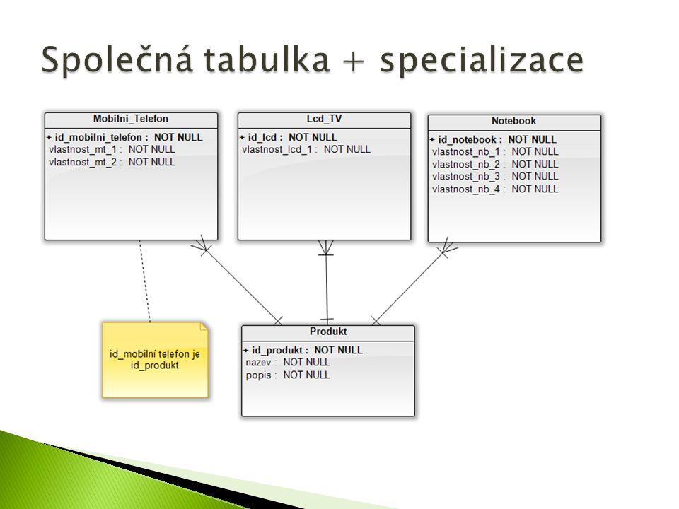 Společná tabulka + specializace