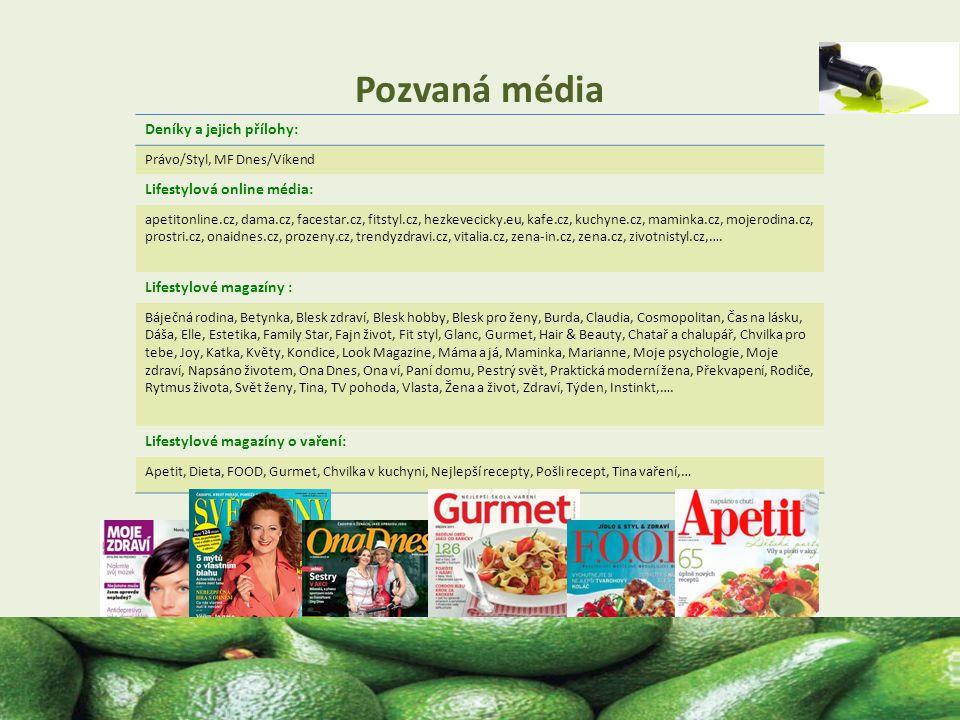 Pozvaná média Deníky a jejich přílohy: Lifestylová online média: