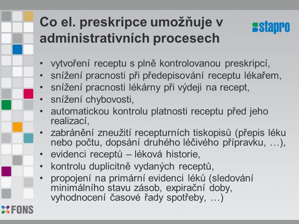 Co el. preskripce umožňuje v administrativních procesech