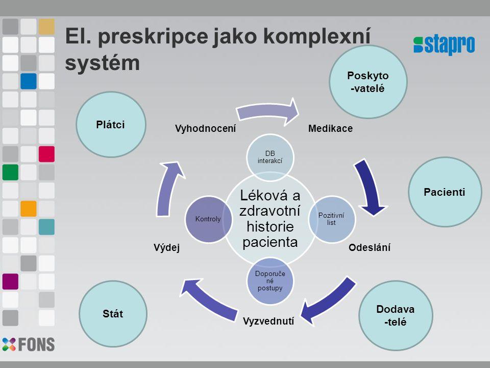 El. preskripce jako komplexní systém