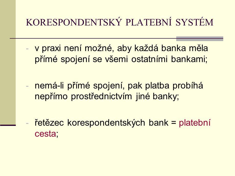 KORESPONDENTSKÝ PLATEBNÍ SYSTÉM