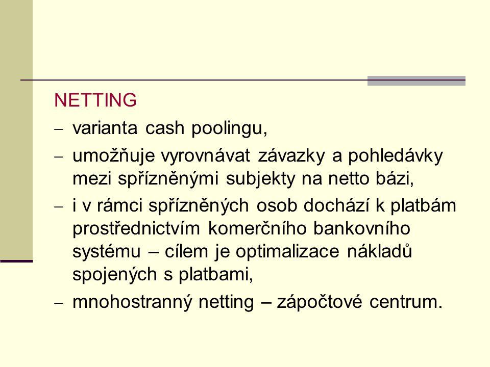 NETTING varianta cash poolingu, umožňuje vyrovnávat závazky a pohledávky mezi spřízněnými subjekty na netto bázi,
