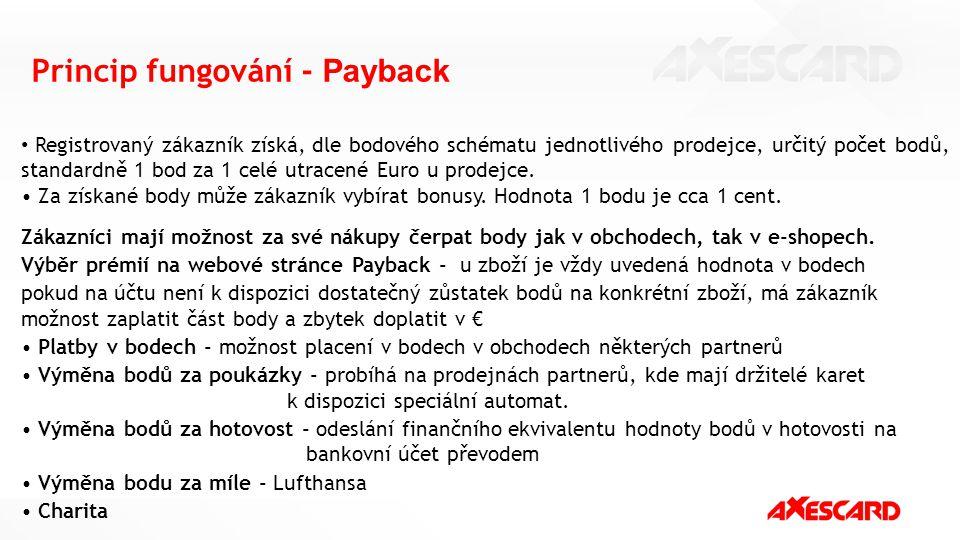 Princip fungování - Payback