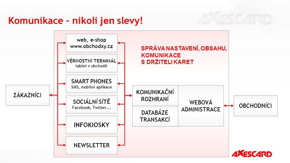 SMART PHONES SMS, mobilní aplikace