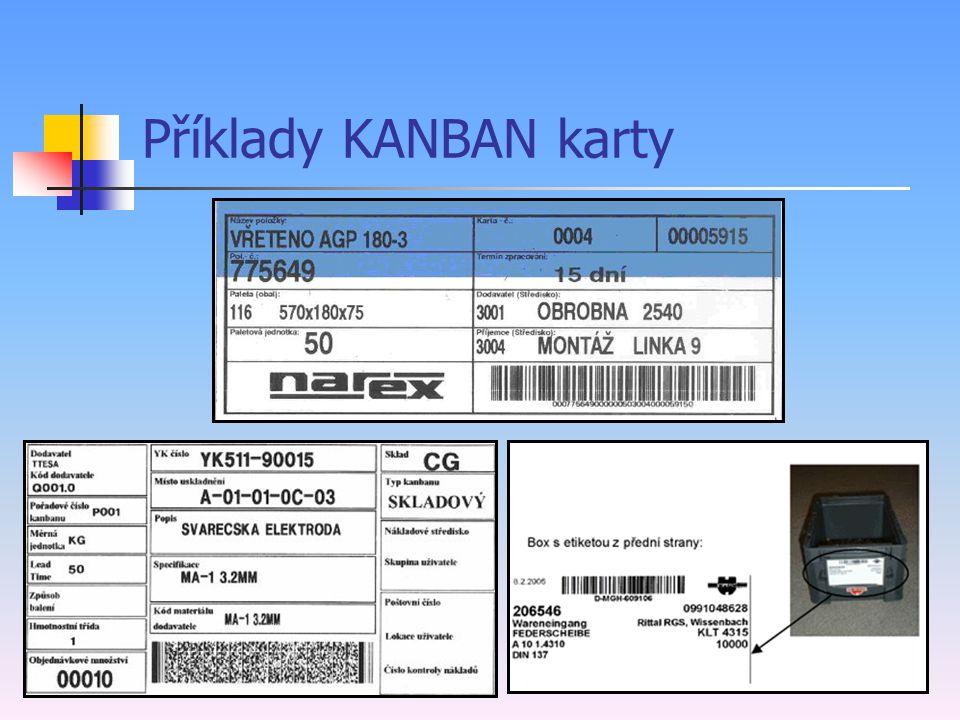 Příklady KANBAN karty
