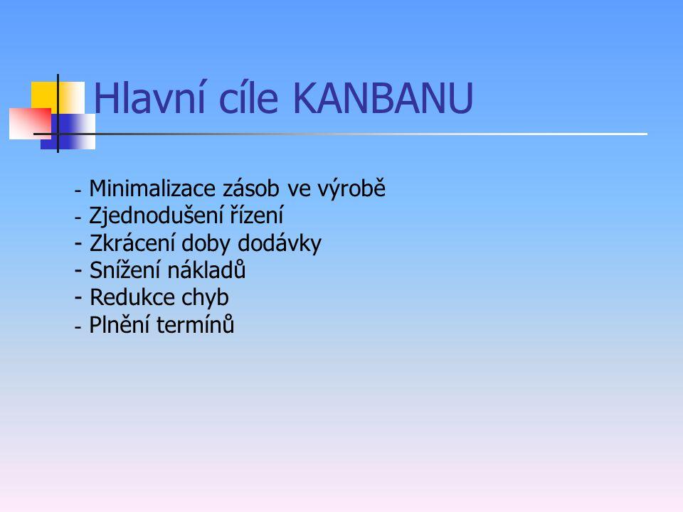 Hlavní cíle KANBANU Minimalizace zásob ve výrobě Zjednodušení řízení