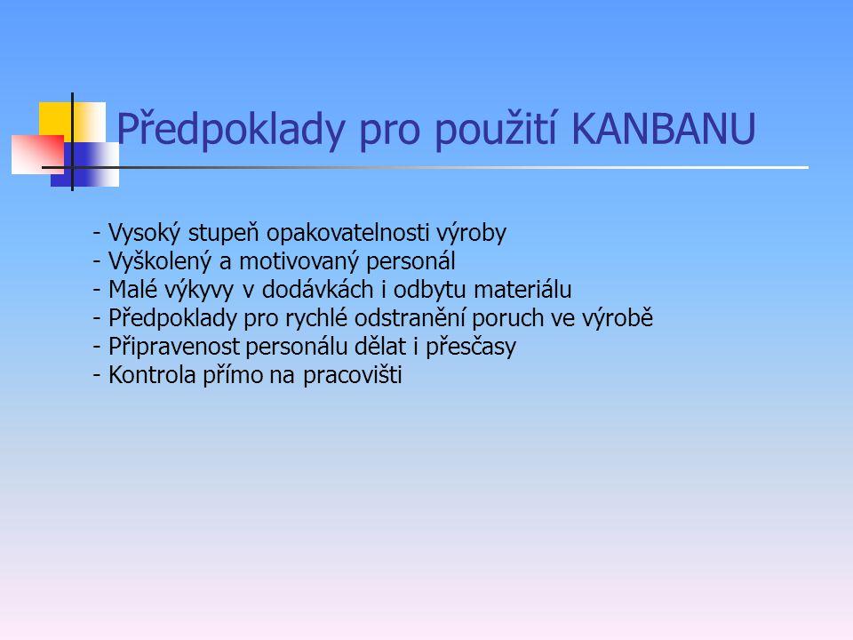 Předpoklady pro použití KANBANU