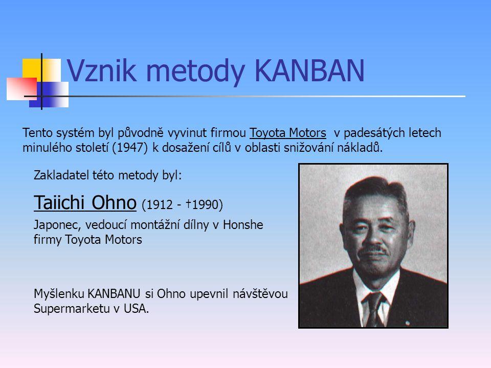 Vznik metody KANBAN Taiichi Ohno (1912 - †1990)