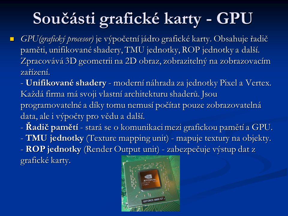 Součásti grafické karty - GPU